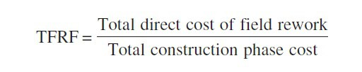 Impact of Rework in Construction Cost