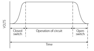 PDH CE Course - Powers, Resistance, Capacitors and Inductance 3