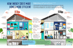 HVAC & Home Energy Efficiency 2