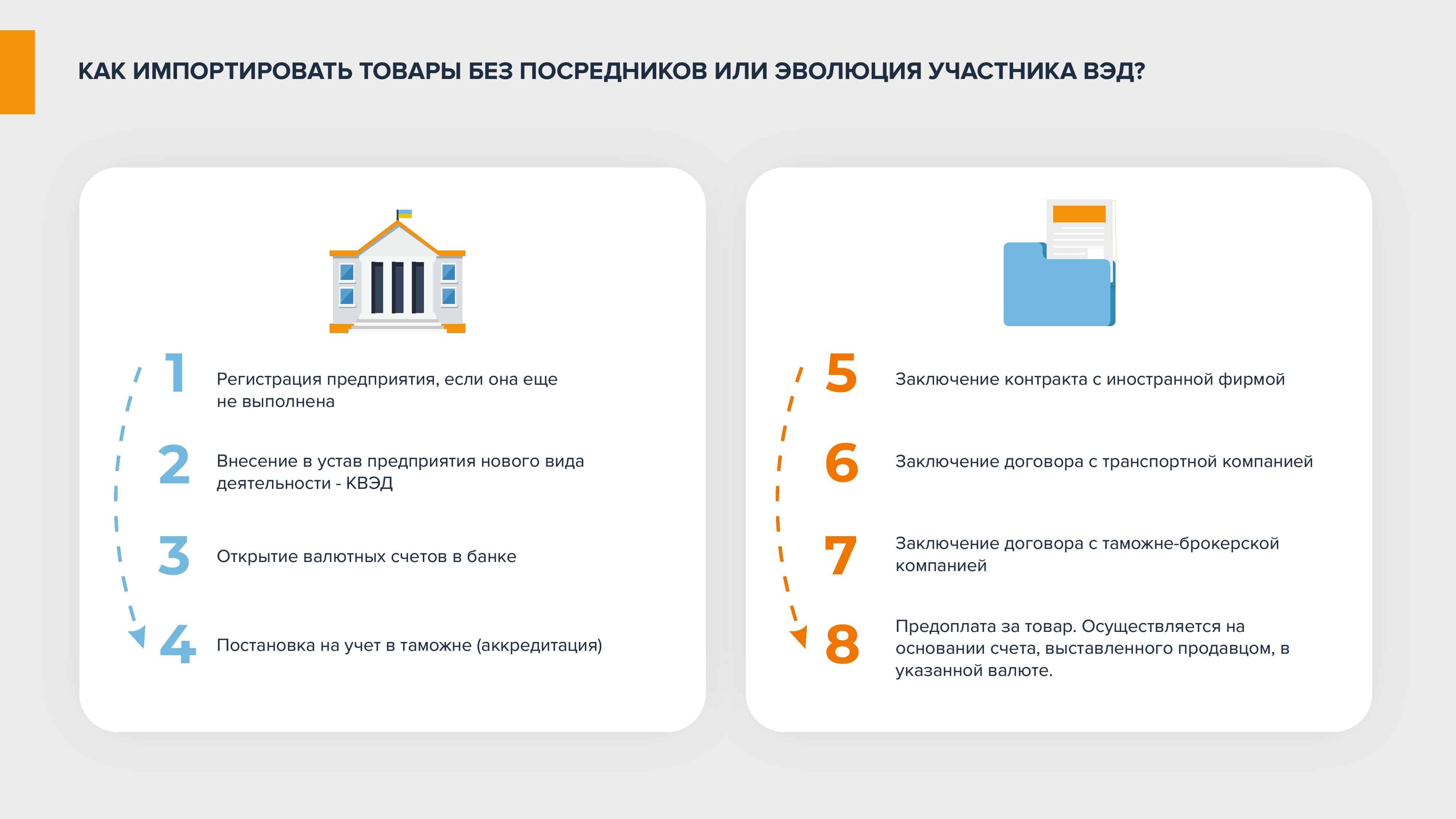 Prezentatsiya-EuroEx - Международная доставка грузов — транспортно логистические перевозки в Украину | EuroEx-  фото5