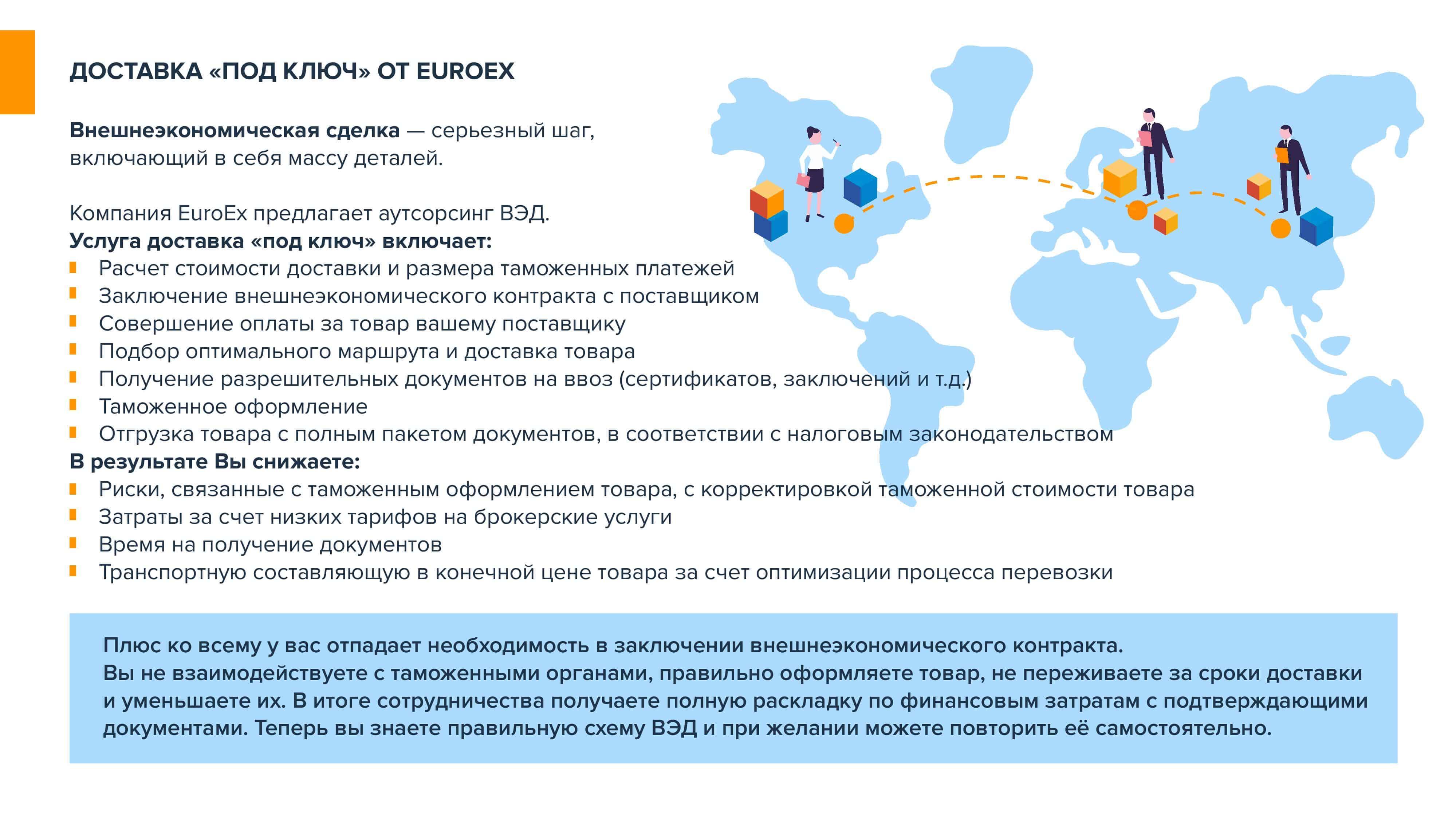 Prezentatsiya-EuroEx - Международная доставка грузов — транспортно логистические перевозки в Украину | EuroEx-  фото6