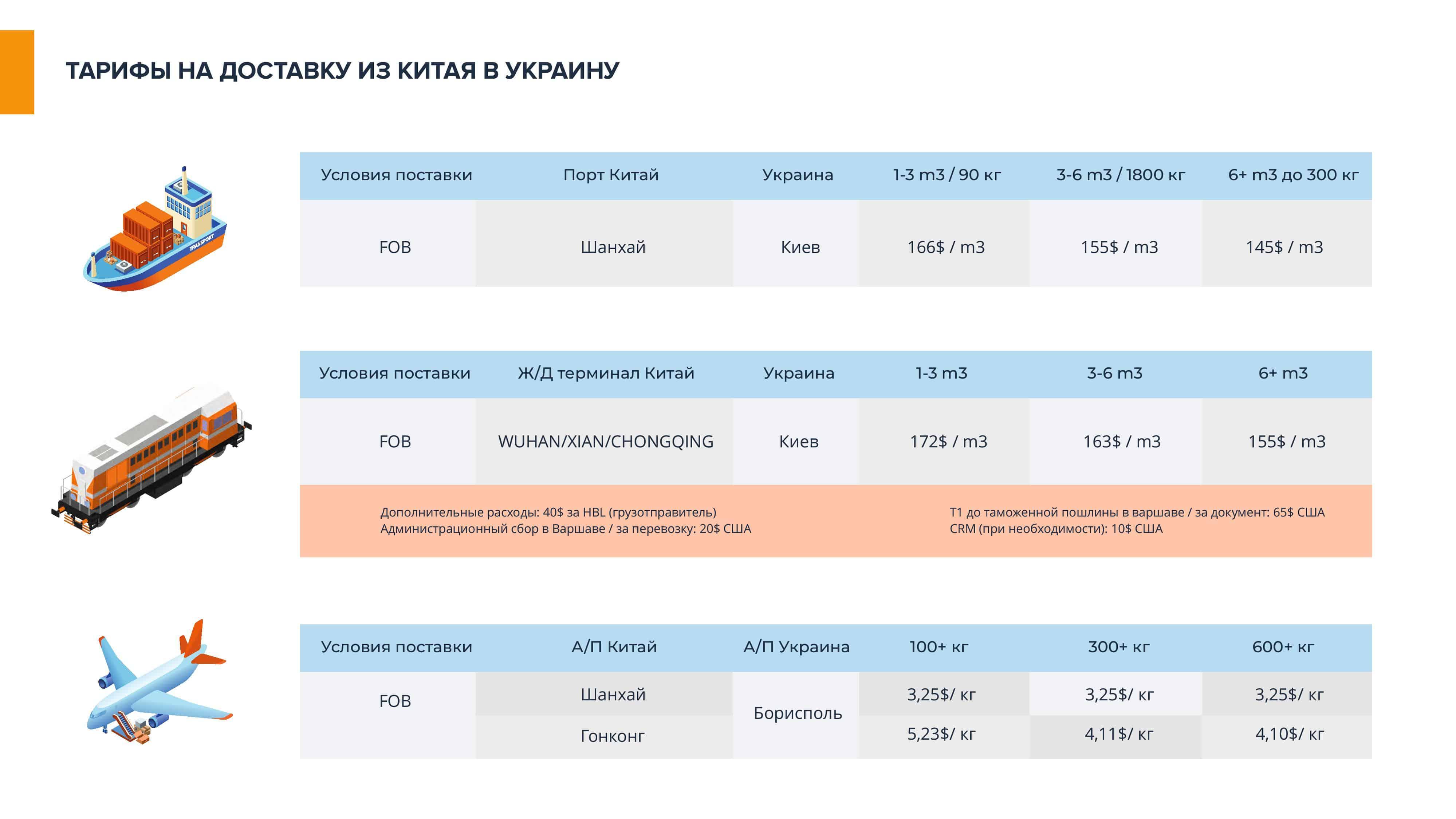 Prezentatsiya-EuroEx - Международная доставка грузов — транспортно логистические перевозки в Украину | EuroEx-  фото11