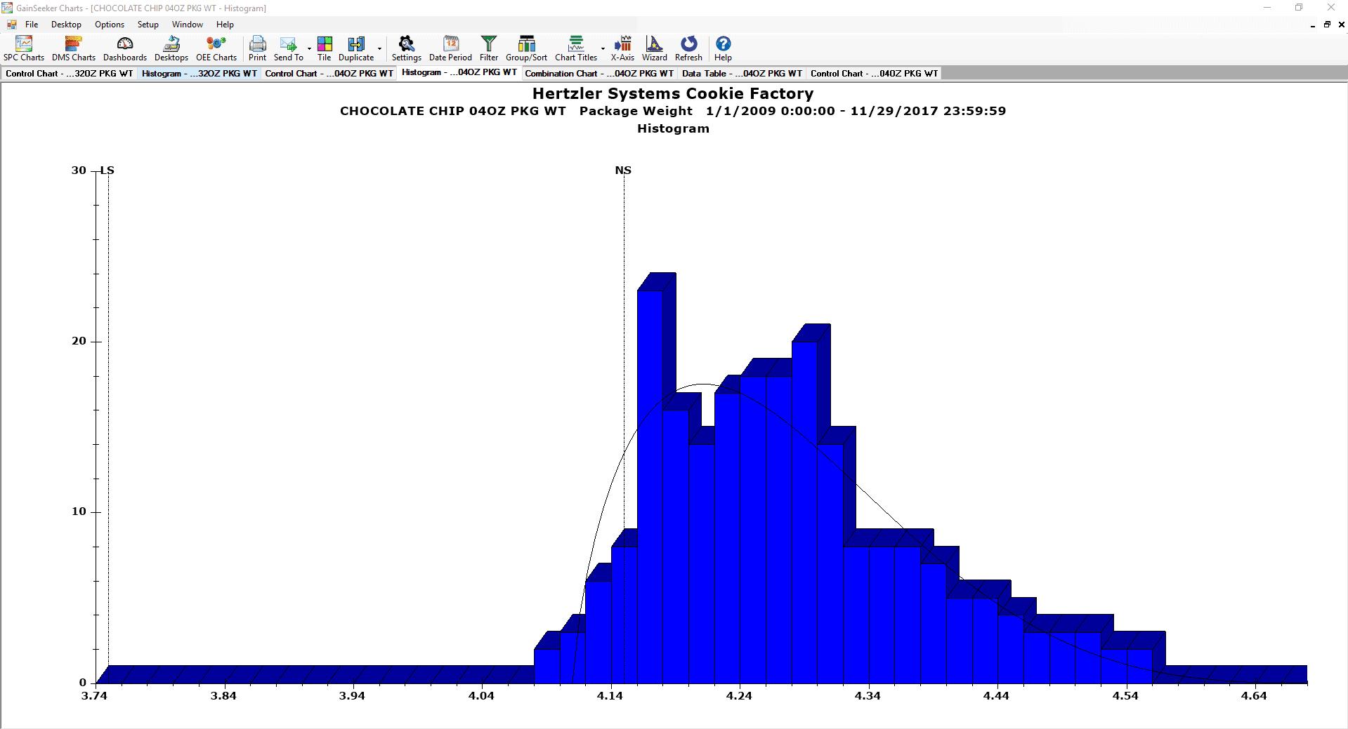 GainSeeker Statistical Process Control (SPC) Distribution Histogram