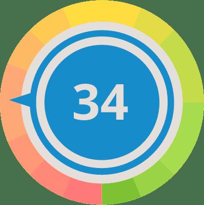 snaptain sp650 lud score