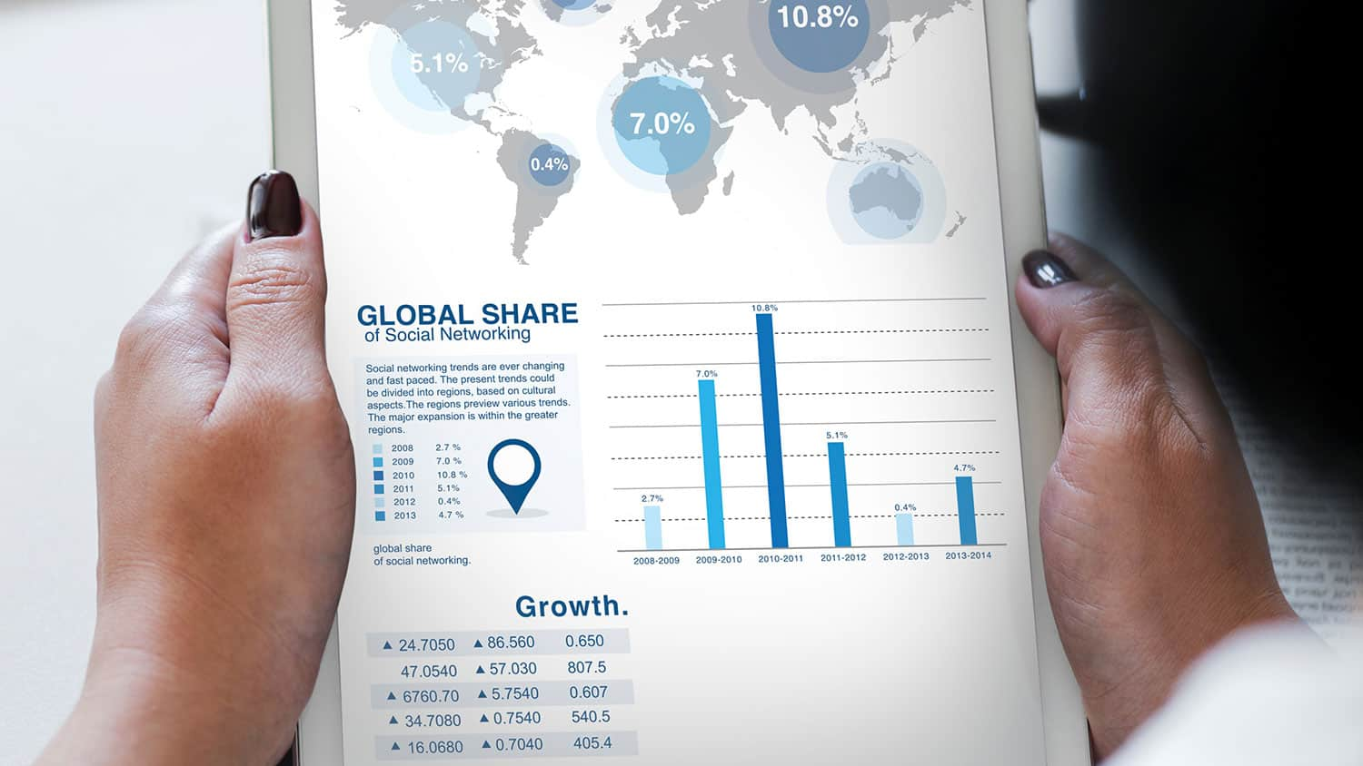 Non-financial reporting - the global trends you can't ignore...