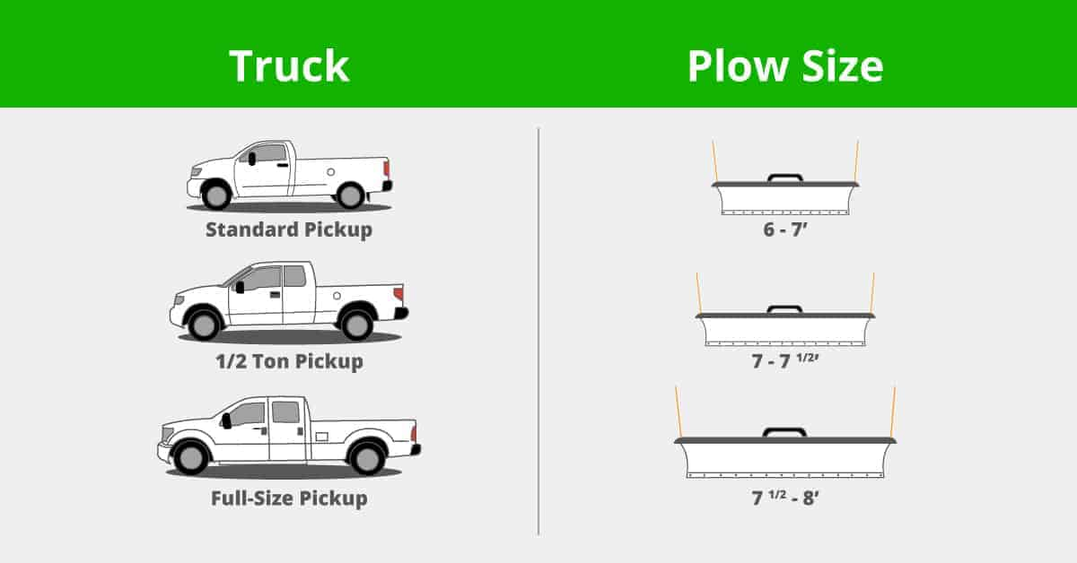 truck and plow size chart