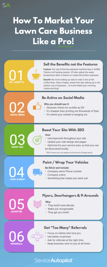 Lawn Care Marketing Infographic
