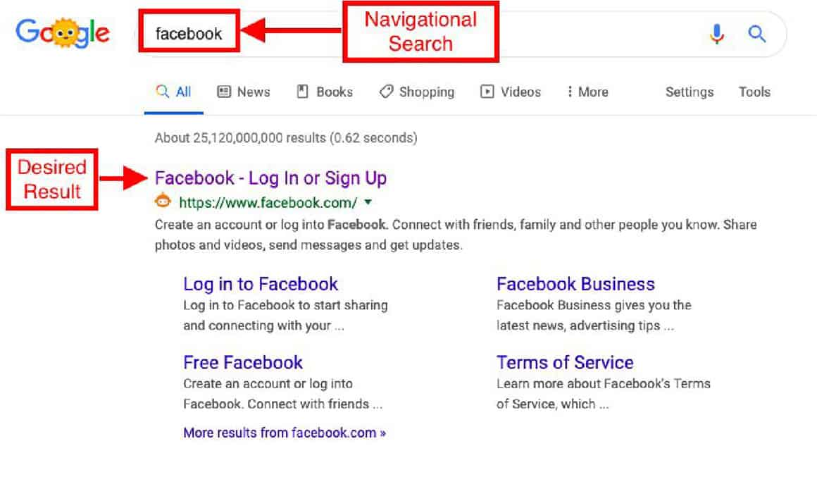 Example of Navigational Search