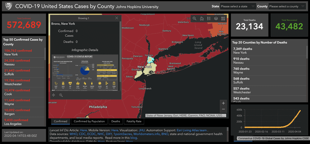 Screenshot taken April 14, 2020 showing the neighboring counties of Kings, Queens, Bronx, and Richmond as having zero cases.  The actual confirmed COVID-19 cases are aggregated with the counts for neighboring New York, New York.