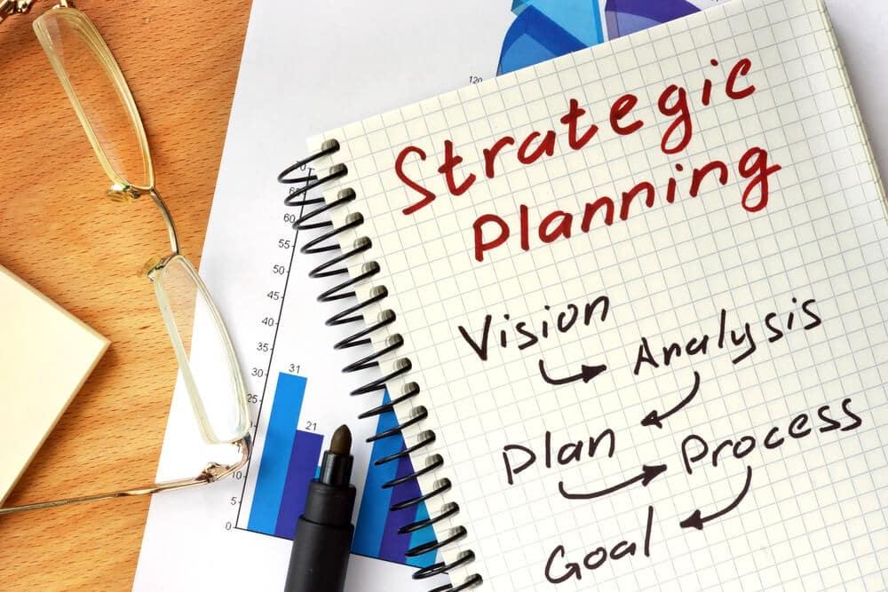 swot-analysis-strategic-planning-process