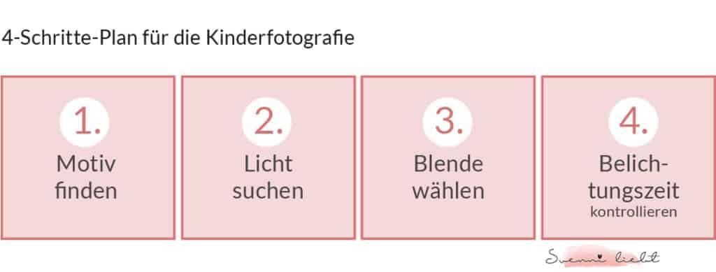 Der 4-Schritte-Plan für die Kinderfotografie