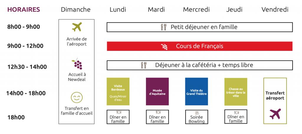 séjour linguistique à Bordeaux