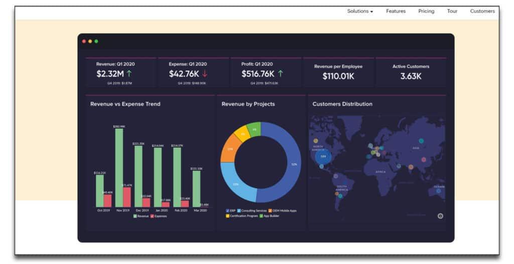 zoho analytics review