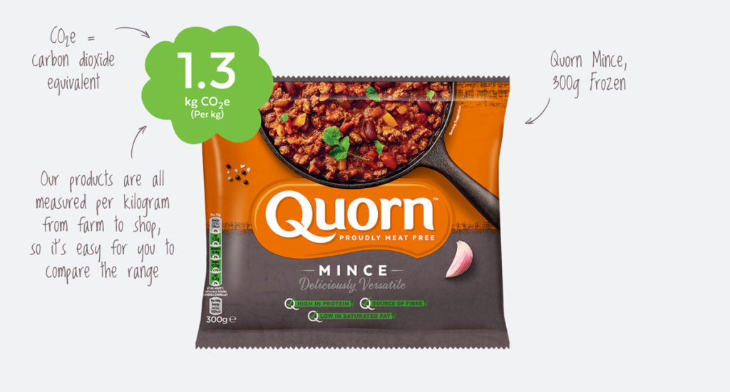 Quorn's carbon footprint on their packaging ©Quorn