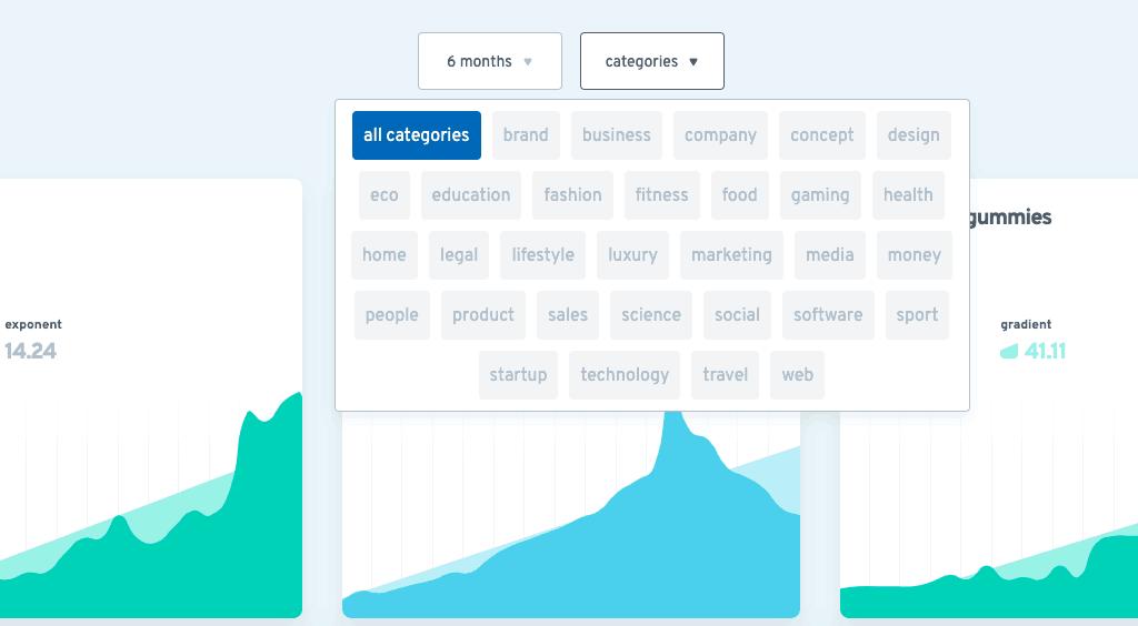 Exploding topics - categories