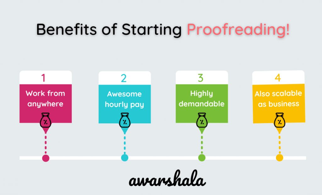 proofreading benefits