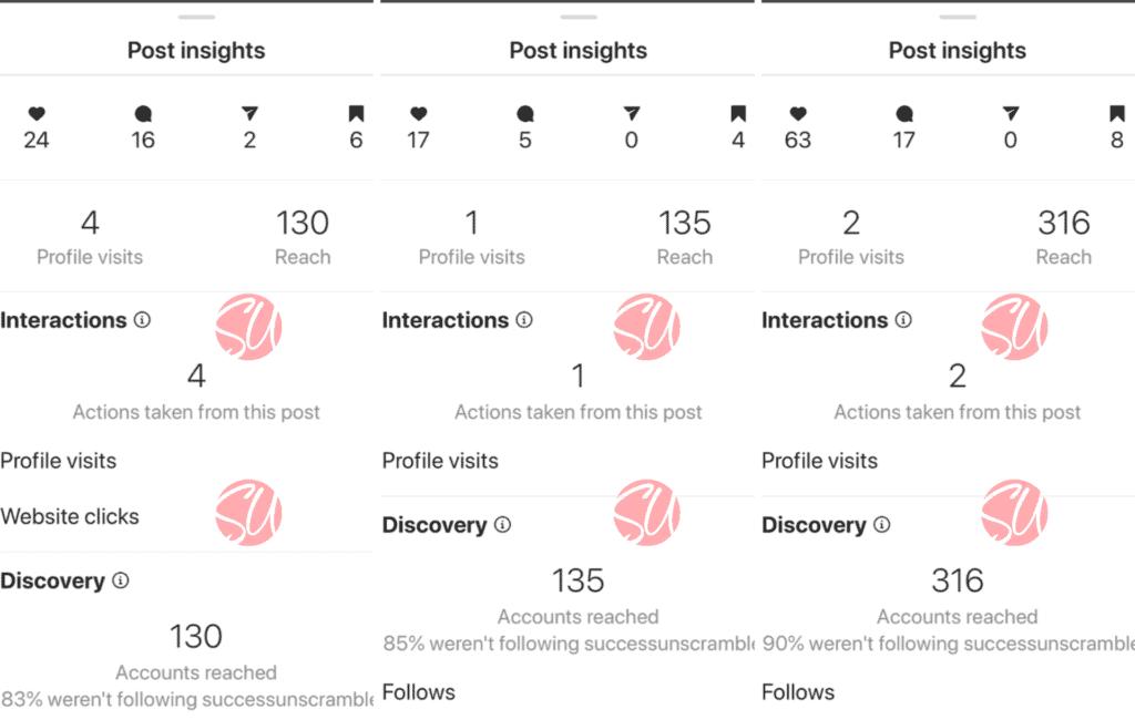 Instagram results engagement - branded
