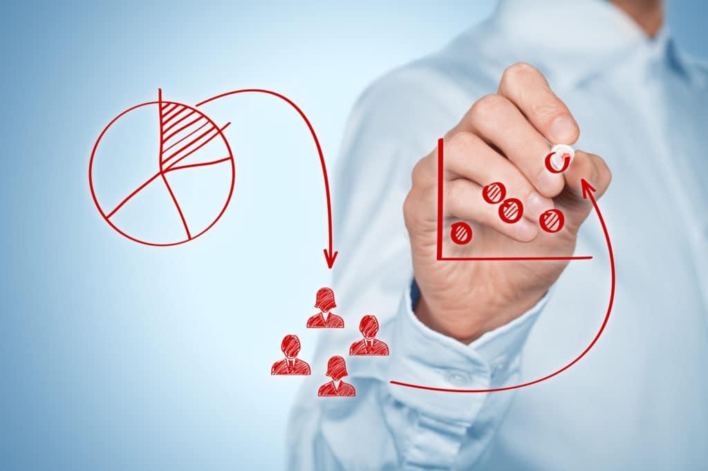 What is market Customer Segmentation