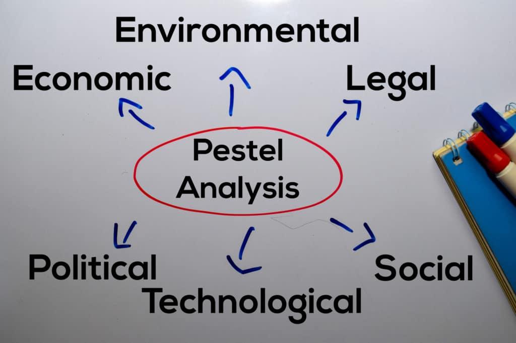 pestel-framework-example
