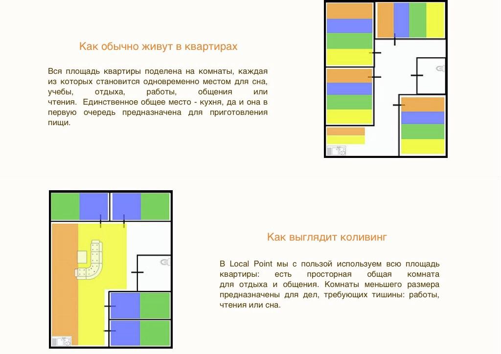 image коливинг Пожить и поработать: коливинг в России image 5