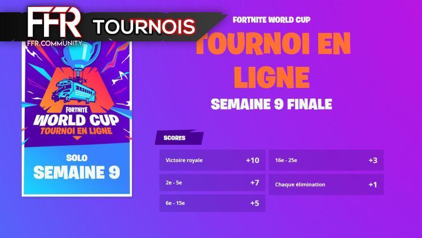 Fortnite : World Cup Fortnite – Résultats Semaine 9