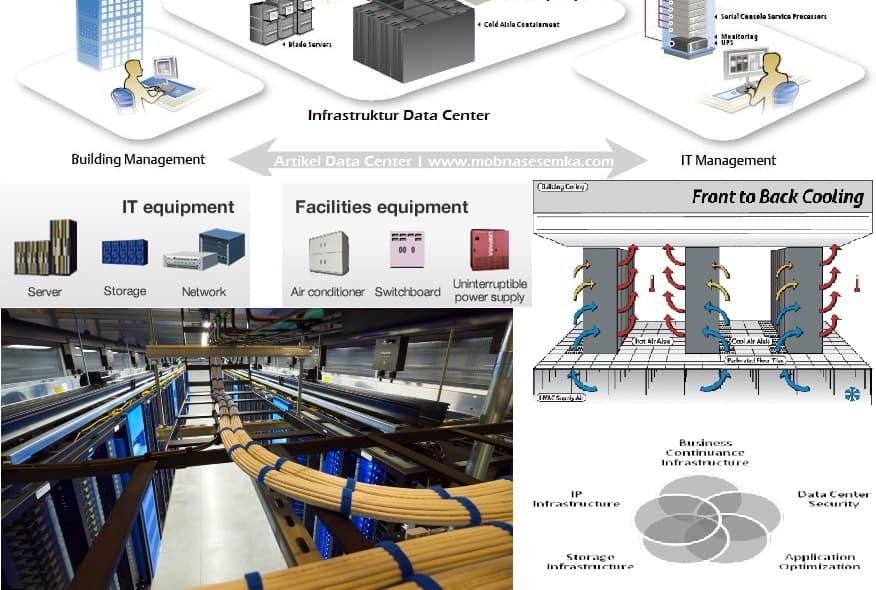 komponen utama pada data center