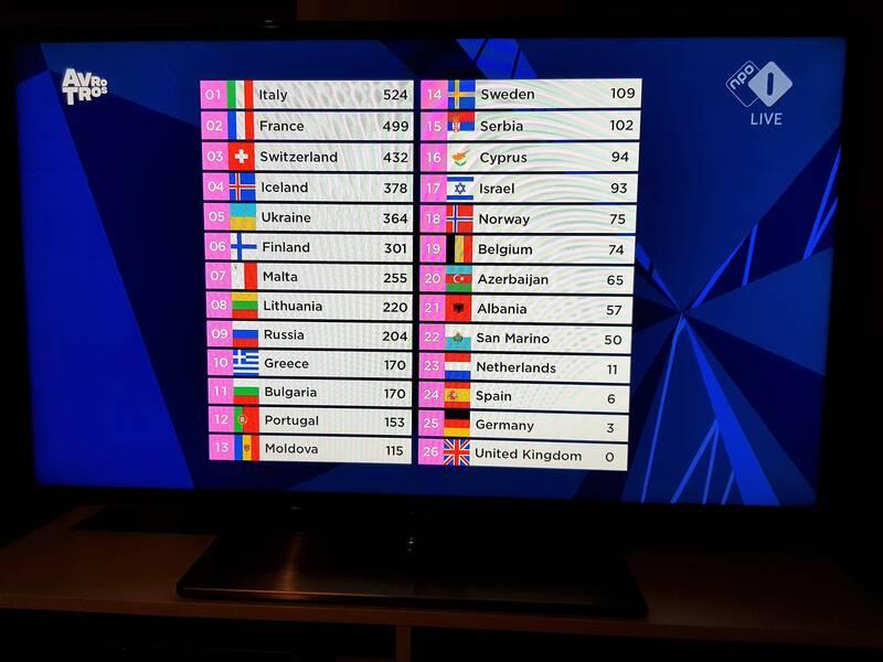 Over het Eurovisie Songfestival 2021.