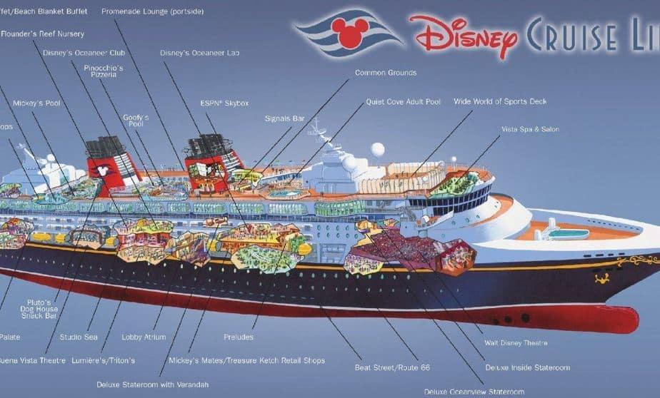 , La extraña desaparición en un crucero de Disney, La Escena del Crimen