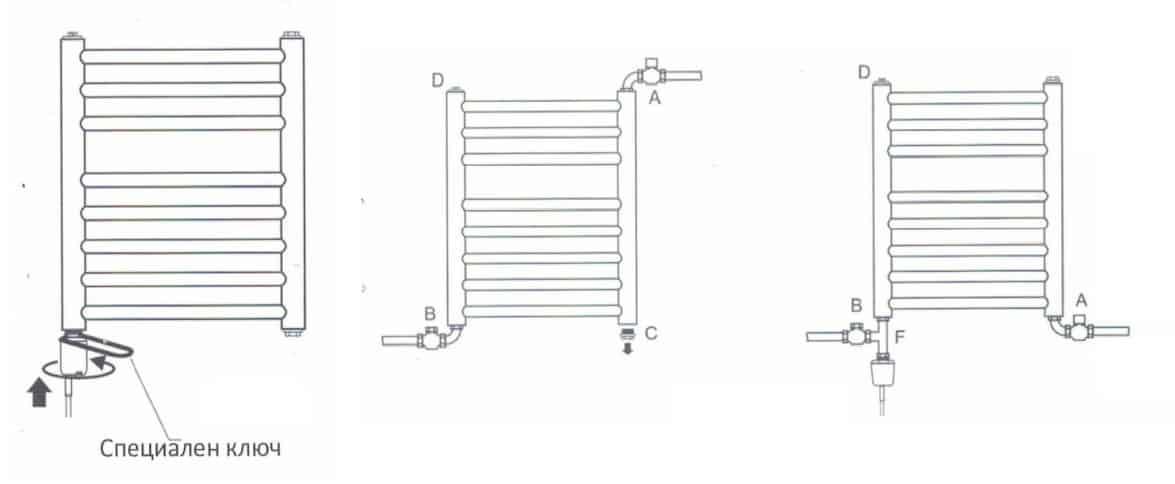 Нагреватели за радиатори и лири Thermostyle B