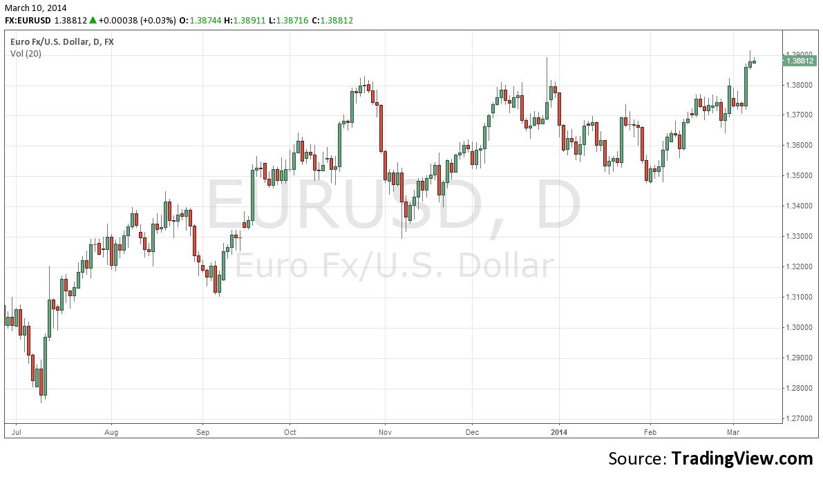 euro-dolario