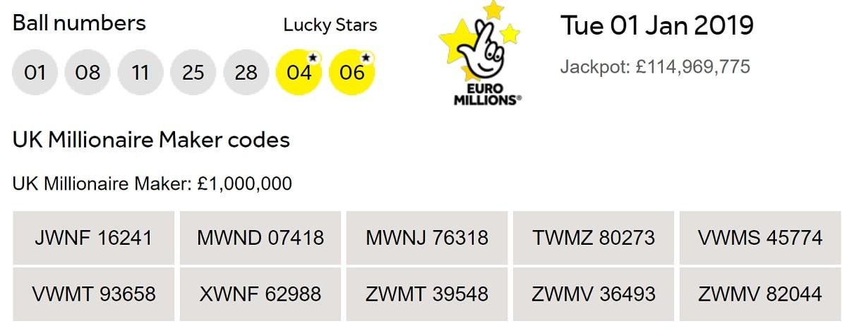 Millionnaire Maker : 10 millionnaires EuroMillions au Royaume-Uni