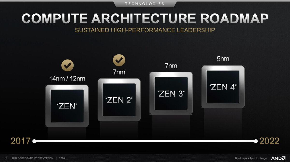 AMD 5nm