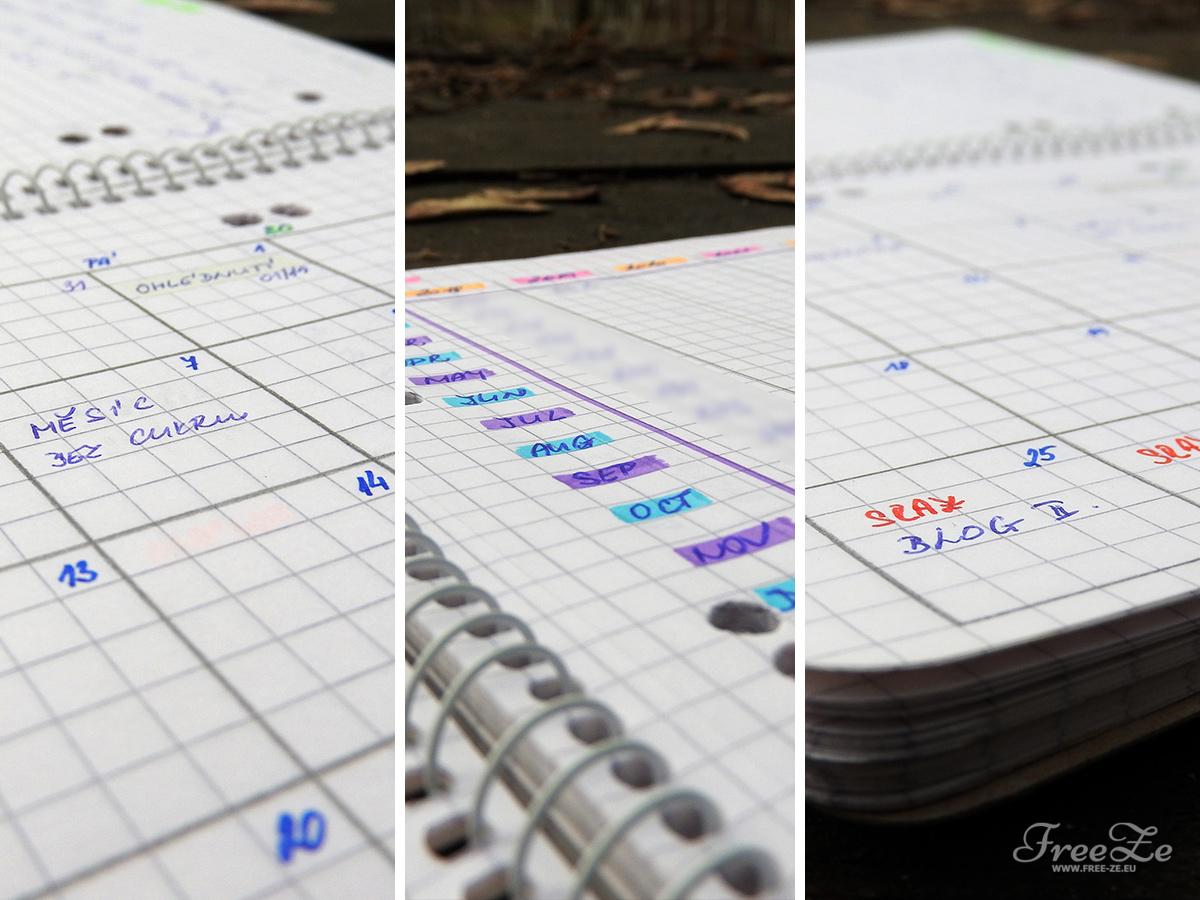 Jak založit blog III: content plan neboli redakční plán