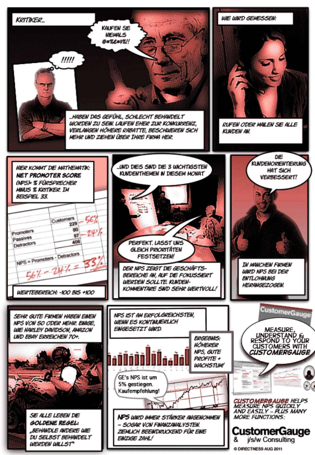 NPS als Comic