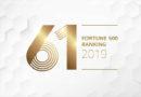 Huawei ขยับสู่อันดับที่ 61 จากการจัดอันดับของ Fortune Global 500