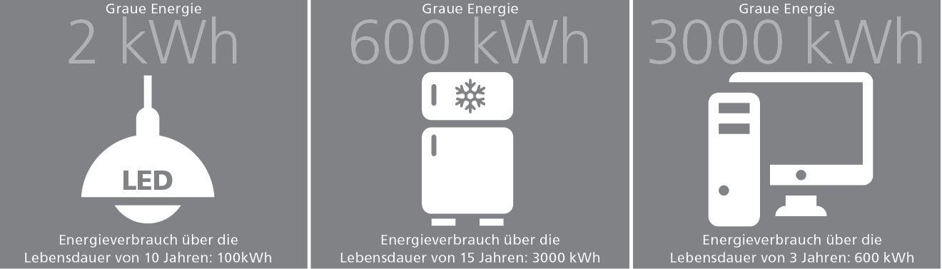 Graue-Energie-Grafik-Energeia-092017