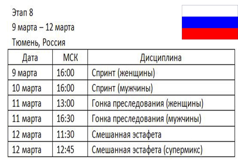Биатлон сезон 2016/17 восьмой этап