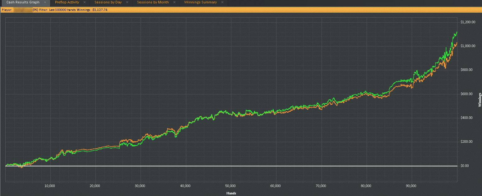 ποκερ-γραφημα