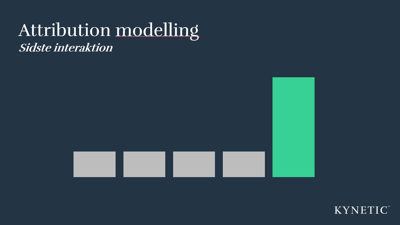Sidste-klik-attribution-modelling