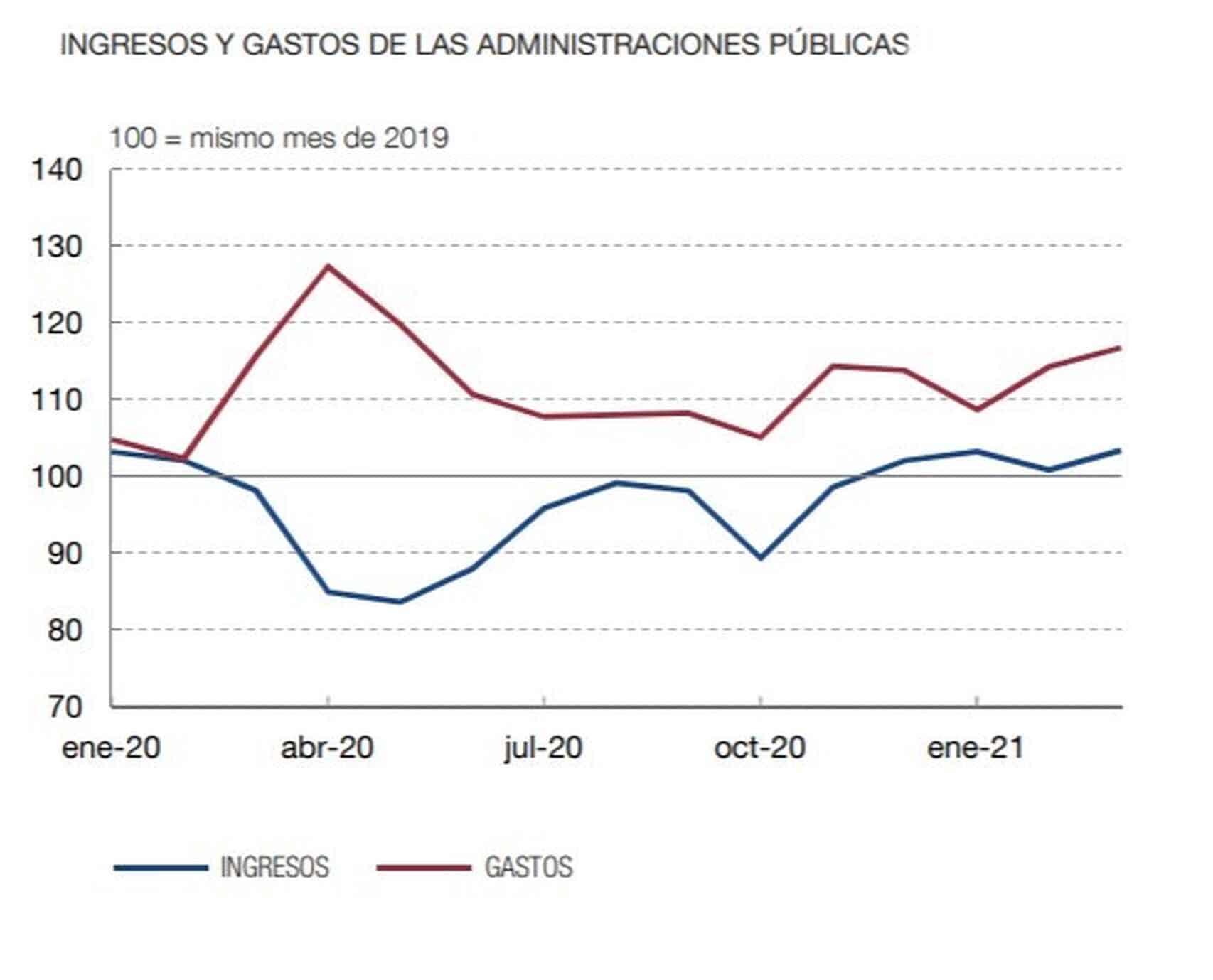 España déficit AAPP - 1