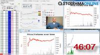 trading-video-ippodromies-betfair-youtube
