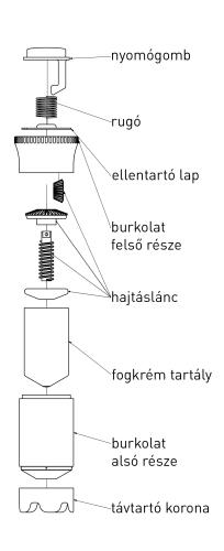 újratölthető fogkrém tároló szerkezet
