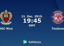 Soi kèo nhà cái Nice vs Toulouse, 22/12/2019 - VĐQG Pháp [Ligue 1]