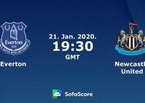 Soi kèo nhà cái Everton vs Newcastle , 22/01/2020 - Ngoại Hạng Anh