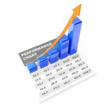 Απόδοση trading έναντι στοιχήματος