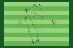 Tempodribbling Fußballübungen für dein Fußballtraining. Paket 57 - E-Book: Dribbling, Finte, Passspiel, Ballannahme und -mitnahme, Zweikampf im Kreuz