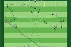 Hinterlaufen Fußballübungen für dein Fußballtraining. E-Book: Methodische Reihe: Passen, Ballannahme, Hinterlaufen, Finte als eine Übung, Passspiel über die Außen, Spielform mit Schwerpunkt Flügelspiel