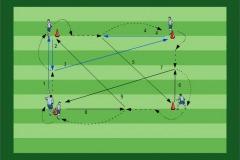 Fußballübungen für dein Fußballtraining. E-Book: Methodische Reihe: Angriffsverhalten mit einer Spitze