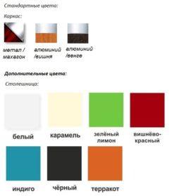 Журнальный столик Премьер-7 (цвет) 2