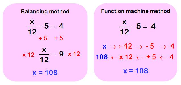 Equations 3